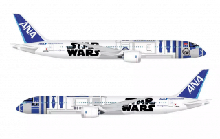 Why Branded Aircraft Models of Airliners Work as a Promotional Tool